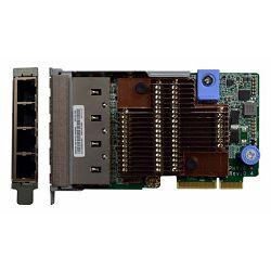 SRV DOD LN NET 4x1GB RJ45 LOM
